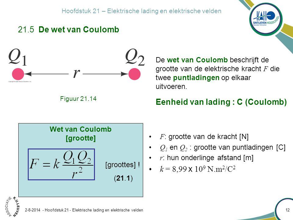 Wet van Coulomb [grootte]
